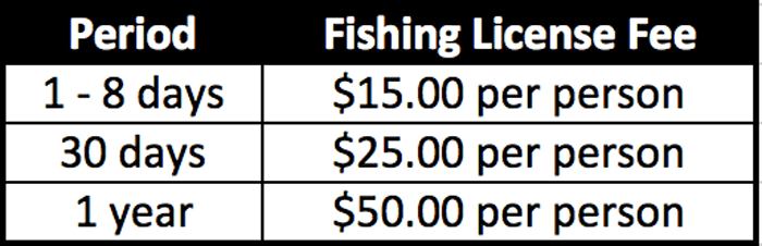 do you need a fishing license in wildwood nj